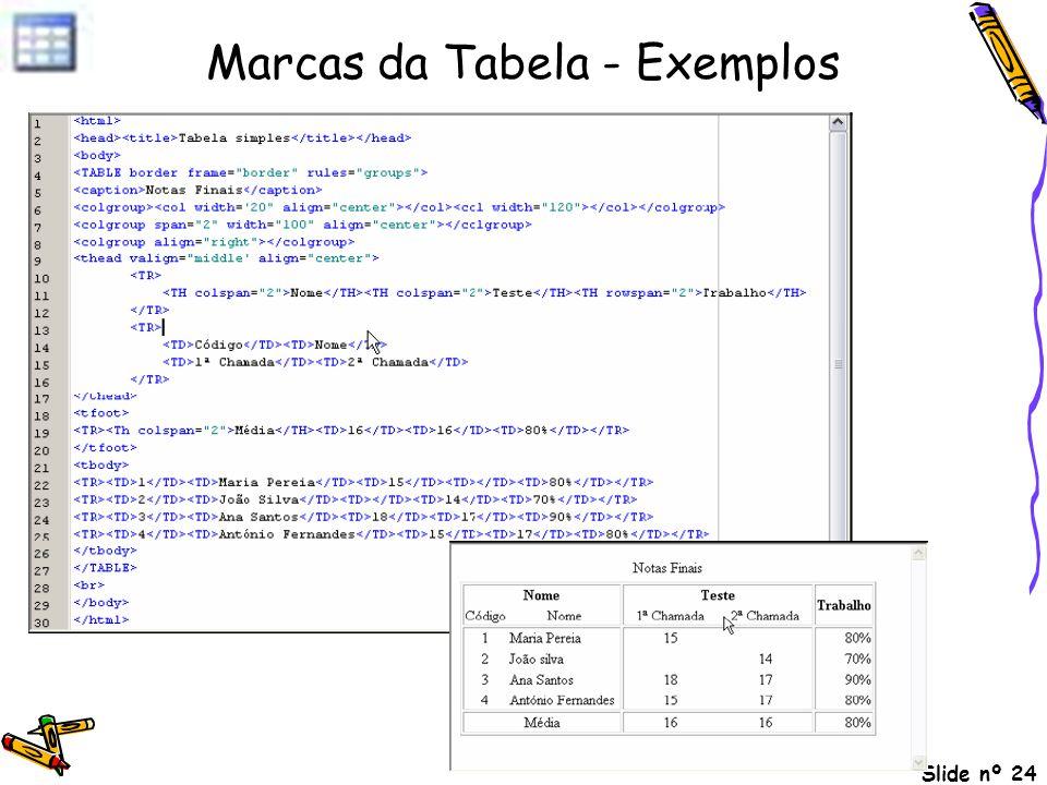 Slide nº 24 Marcas da Tabela - Exemplos
