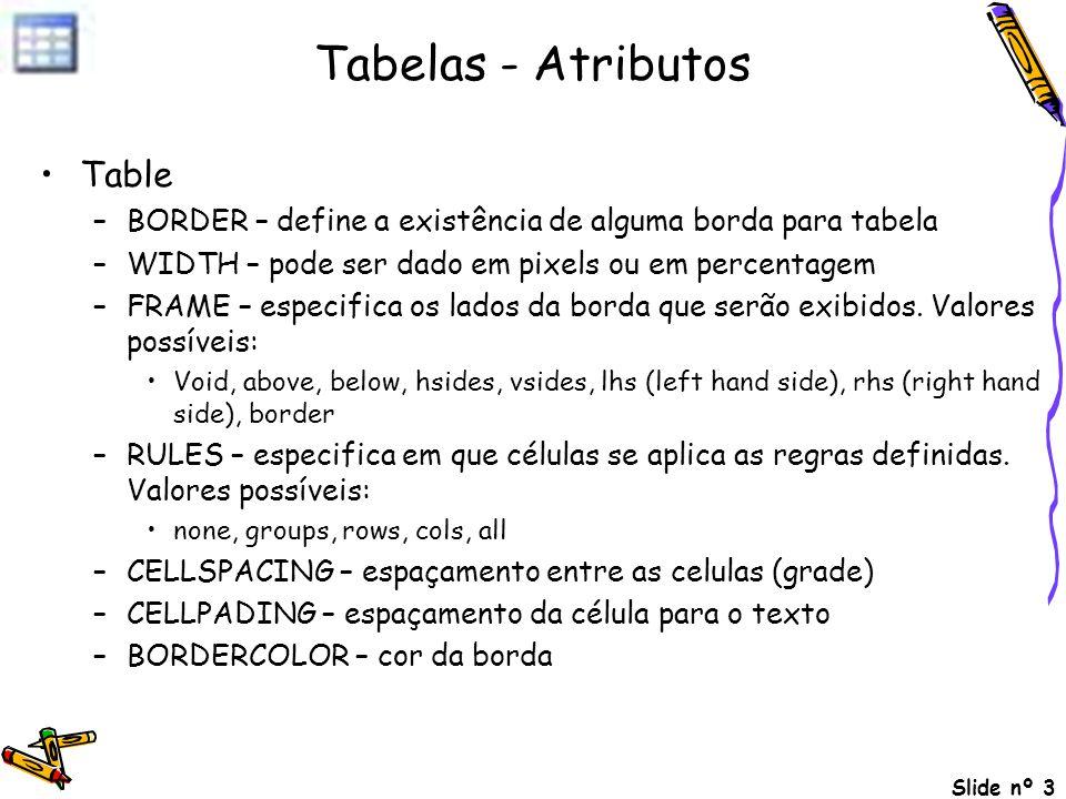 Slide nº 3 Tabelas - Atributos Table –BORDER – define a existência de alguma borda para tabela –WIDTH – pode ser dado em pixels ou em percentagem –FRA