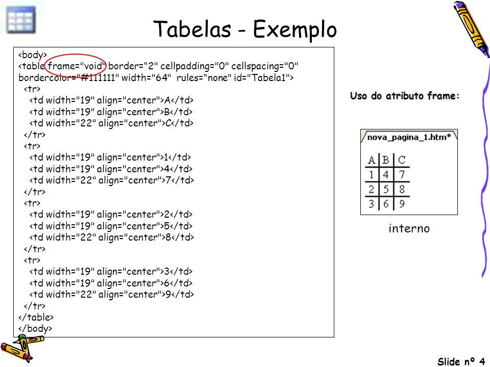 Slide nº 4 Tabelas - Exemplo A B C 1 4 7 2 5 8 3 6 9 Uso do atributo frame: interno