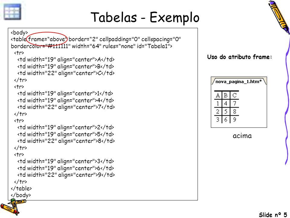 Slide nº 5 Tabelas - Exemplo A B C 1 4 7 2 5 8 3 6 9 Uso do atributo frame: acima