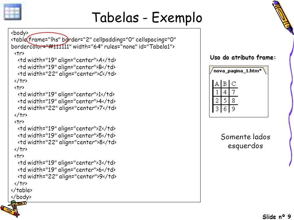 Slide nº 9 Tabelas - Exemplo A B C 1 4 7 2 5 8 3 6 9 Uso do atributo frame: Somente lados esquerdos