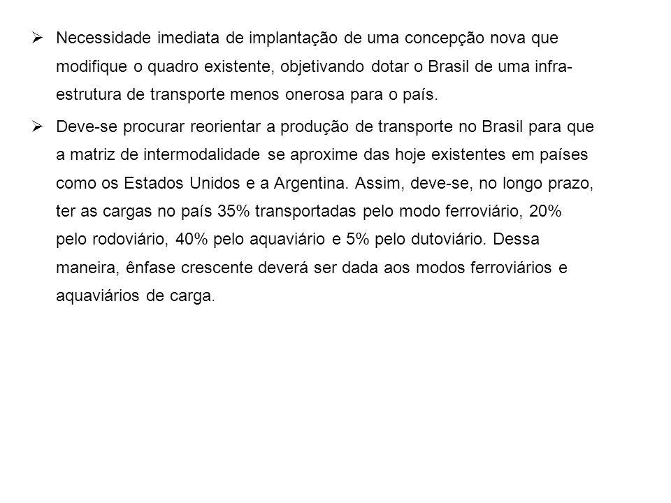  Necessidade imediata de implantação de uma concepção nova que modifique o quadro existente, objetivando dotar o Brasil de uma infra- estrutura de tr