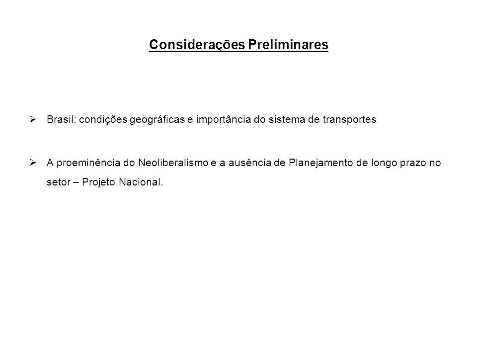 Considerações Preliminares  Brasil: condições geográficas e importância do sistema de transportes  A proeminência do Neoliberalismo e a ausência de