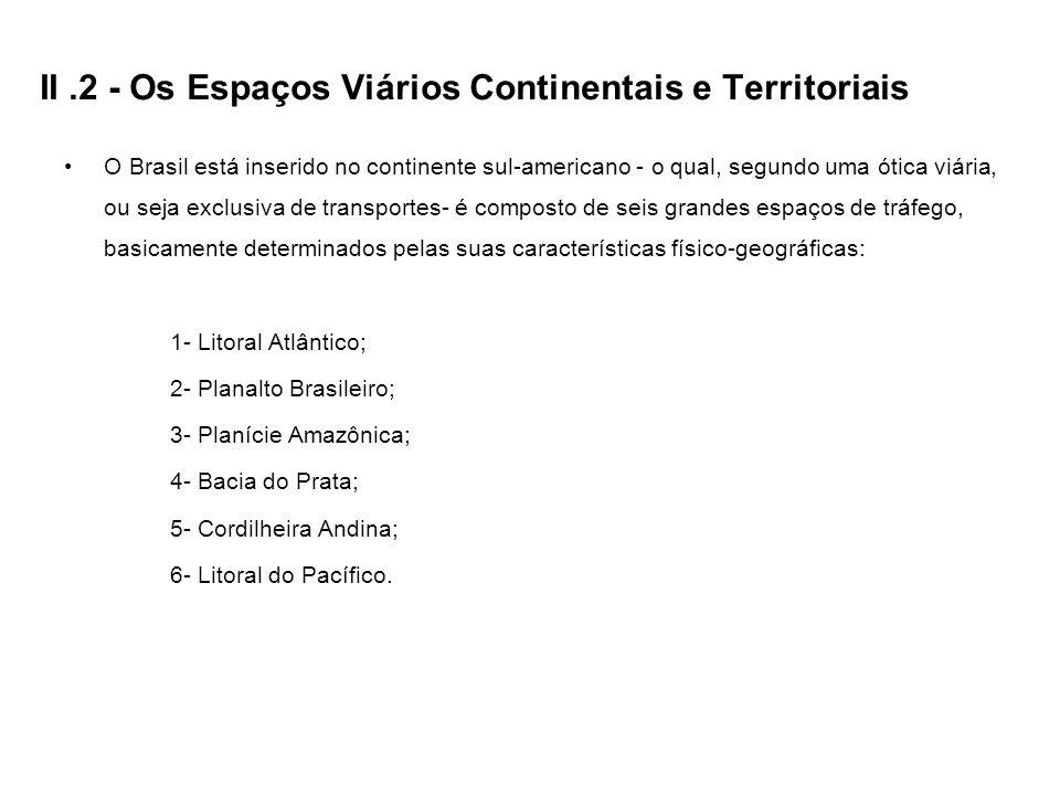II.2 - Os Espaços Viários Continentais e Territoriais O Brasil está inserido no continente sul-americano - o qual, segundo uma ótica viária, ou seja e
