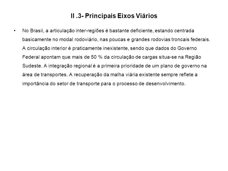 II.3- Principais Eixos Viários No Brasil, a articulação inter-regiões é bastante deficiente, estando centrada basicamente no modal rodoviário, nas pou
