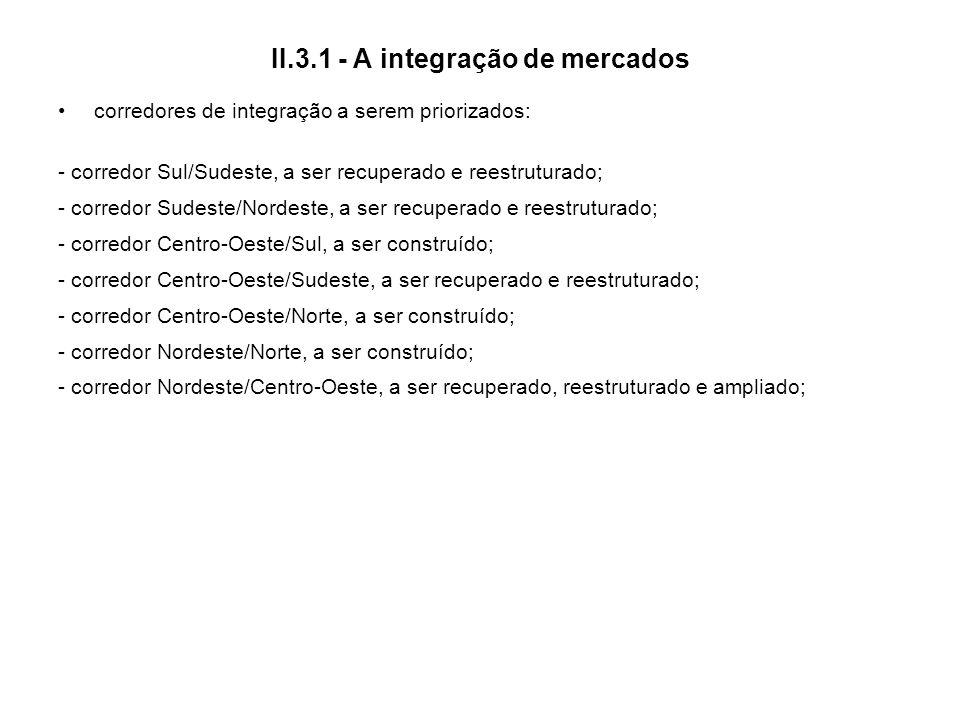 II.3.1 - A integração de mercados corredores de integração a serem priorizados: - corredor Sul/Sudeste, a ser recuperado e reestruturado; - corredor S