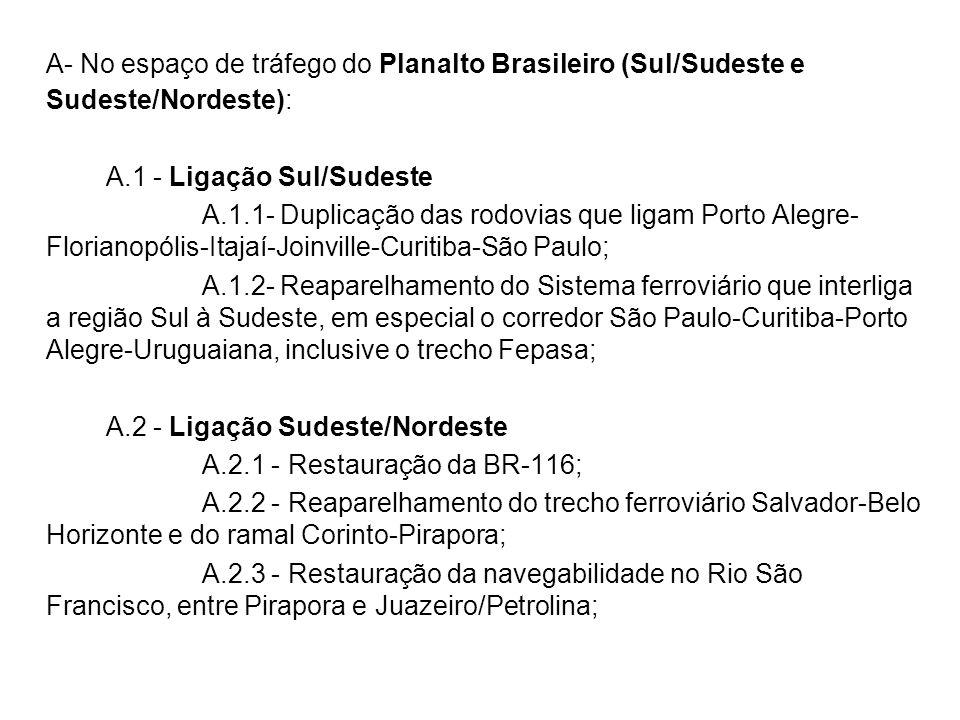 A- No espaço de tráfego do Planalto Brasileiro (Sul/Sudeste e Sudeste/Nordeste): A.1 - Ligação Sul/Sudeste A.1.1- Duplicação das rodovias que ligam Po