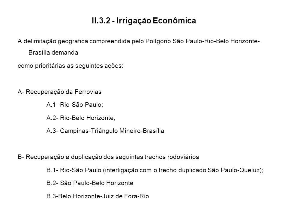 II.3.2 - Irrigação Econômica A delimitação geográfica compreendida pelo Polígono São Paulo-Rio-Belo Horizonte- Brasília demanda como prioritárias as s