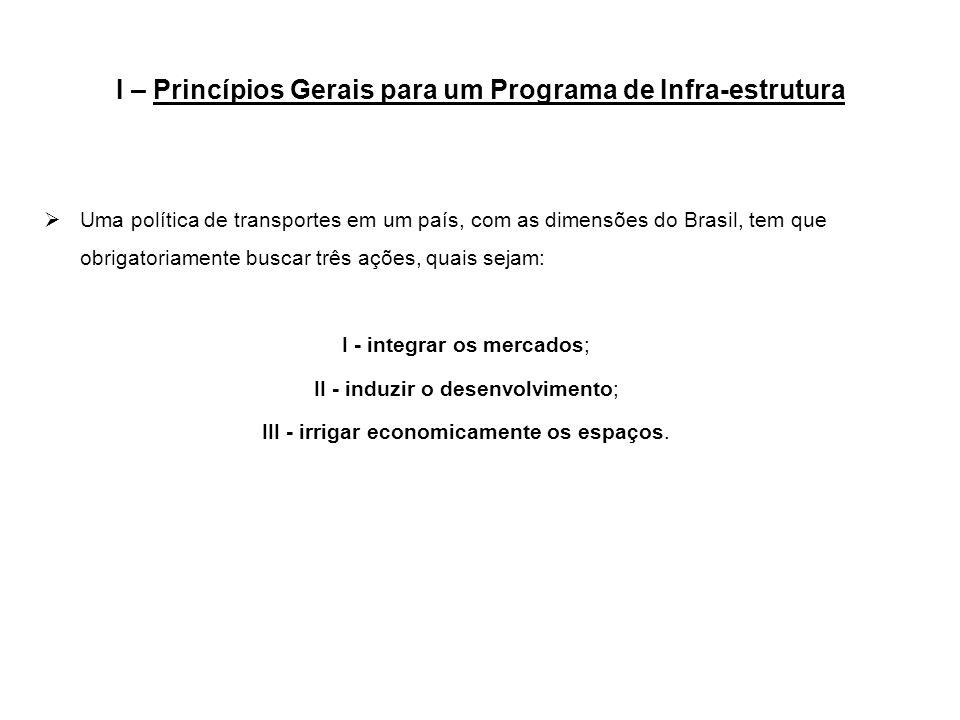 I – Princípios Gerais para um Programa de Infra-estrutura  Uma política de transportes em um país, com as dimensões do Brasil, tem que obrigatoriamen