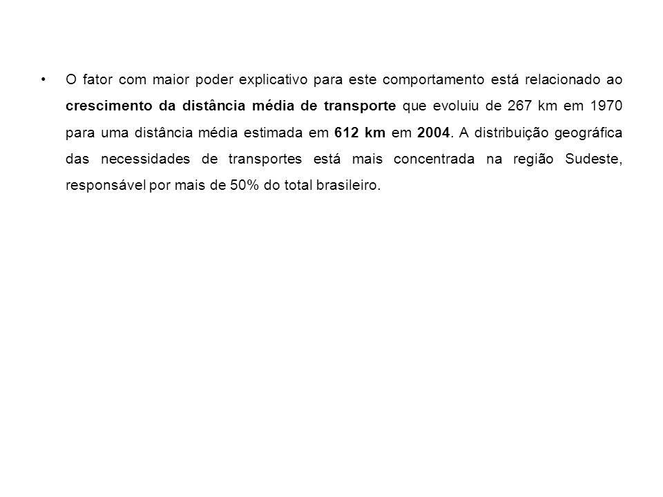 II.2 - Os Espaços Viários Continentais e Territoriais O Brasil está inserido no continente sul-americano - o qual, segundo uma ótica viária, ou seja exclusiva de transportes- é composto de seis grandes espaços de tráfego, basicamente determinados pelas suas características físico-geográficas: 1- Litoral Atlântico; 2- Planalto Brasileiro; 3- Planície Amazônica; 4- Bacia do Prata; 5- Cordilheira Andina; 6- Litoral do Pacífico.