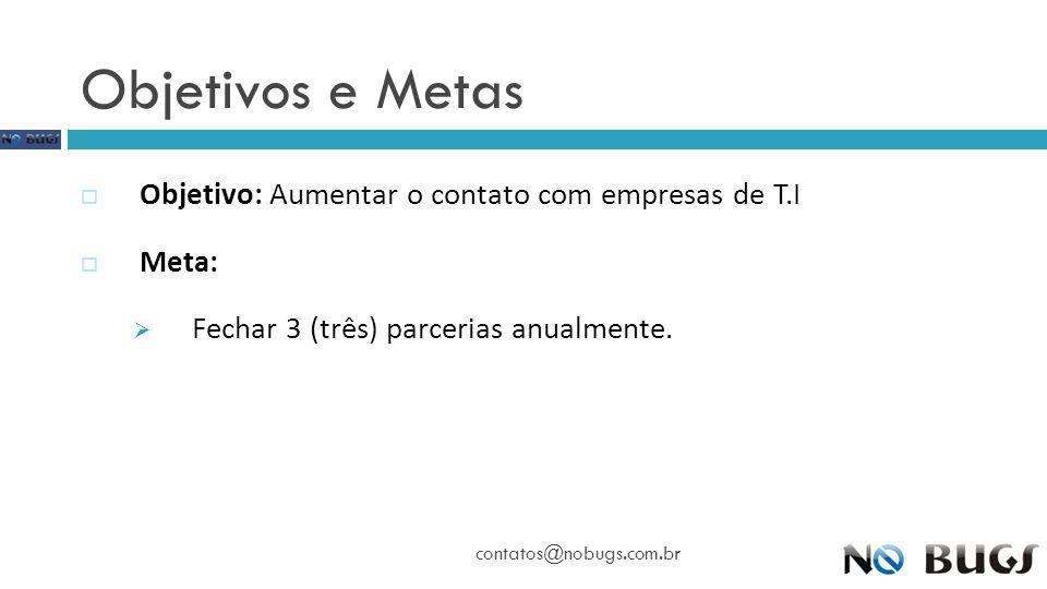 Objetivos e Metas contatos@nobugs.com.br  Objetivo: Aumentar o contato com empresas de T.I  Meta:  Fechar 3 (três) parcerias anualmente.