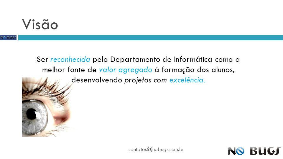Visão contatos@nobugs.com.br Ser reconhecida pelo Departamento de Informática como a melhor fonte de valor agregado à formação dos alunos, desenvolven