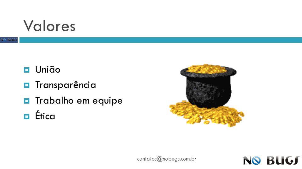 Valores contatos@nobugs.com.br  União  Transparência  Trabalho em equipe  Ética