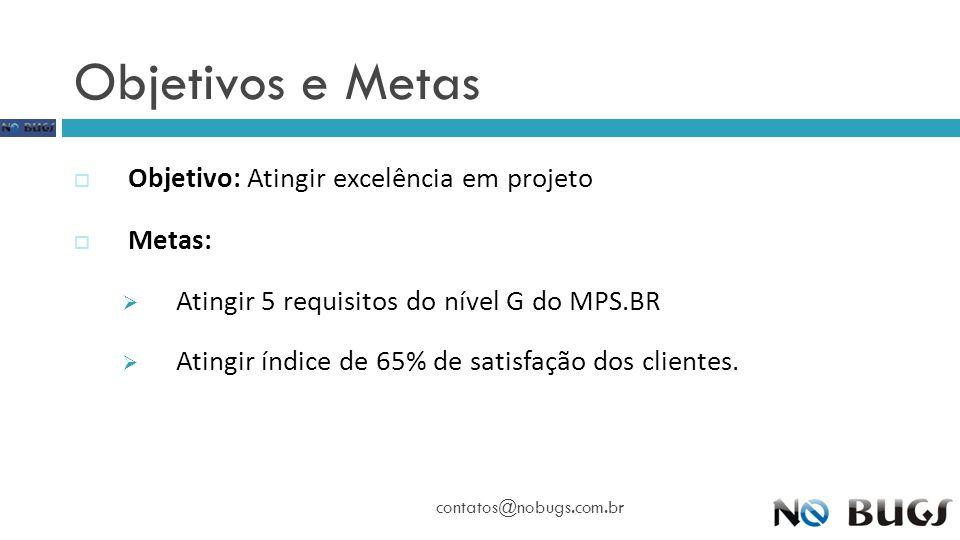 Objetivos e Metas contatos@nobugs.com.br  Objetivo: Atingir excelência em projeto  Metas:  Atingir 5 requisitos do nível G do MPS.BR  Atingir índi