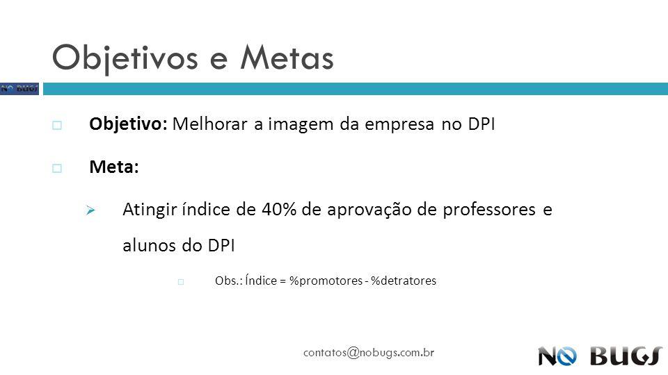 Objetivos e Metas contatos@nobugs.com.br  Objetivo: Melhorar a imagem da empresa no DPI  Meta:  Atingir índice de 40% de aprovação de professores e