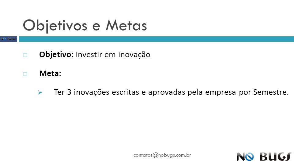 Objetivos e Metas contatos@nobugs.com.br  Objetivo: Investir em inovação  Meta:  Ter 3 inovações escritas e aprovadas pela empresa por Semestre.