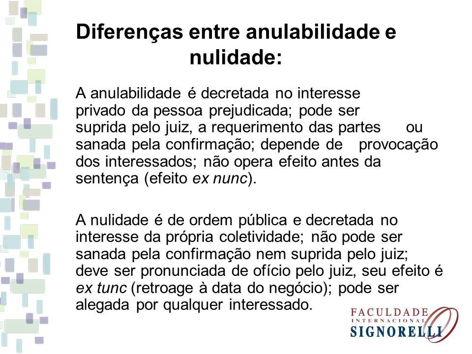 Diferenças entre anulabilidade e nulidade: A anulabilidade é decretada no interesse privado da pessoa prejudicada; pode ser suprida pelo juiz, a reque