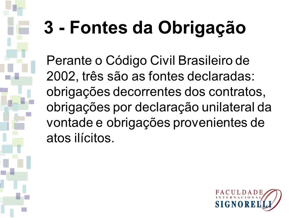 3 - Fontes da Obrigação Perante o Código Civil Brasileiro de 2002, três são as fontes declaradas: obrigações decorrentes dos contratos, obrigações por