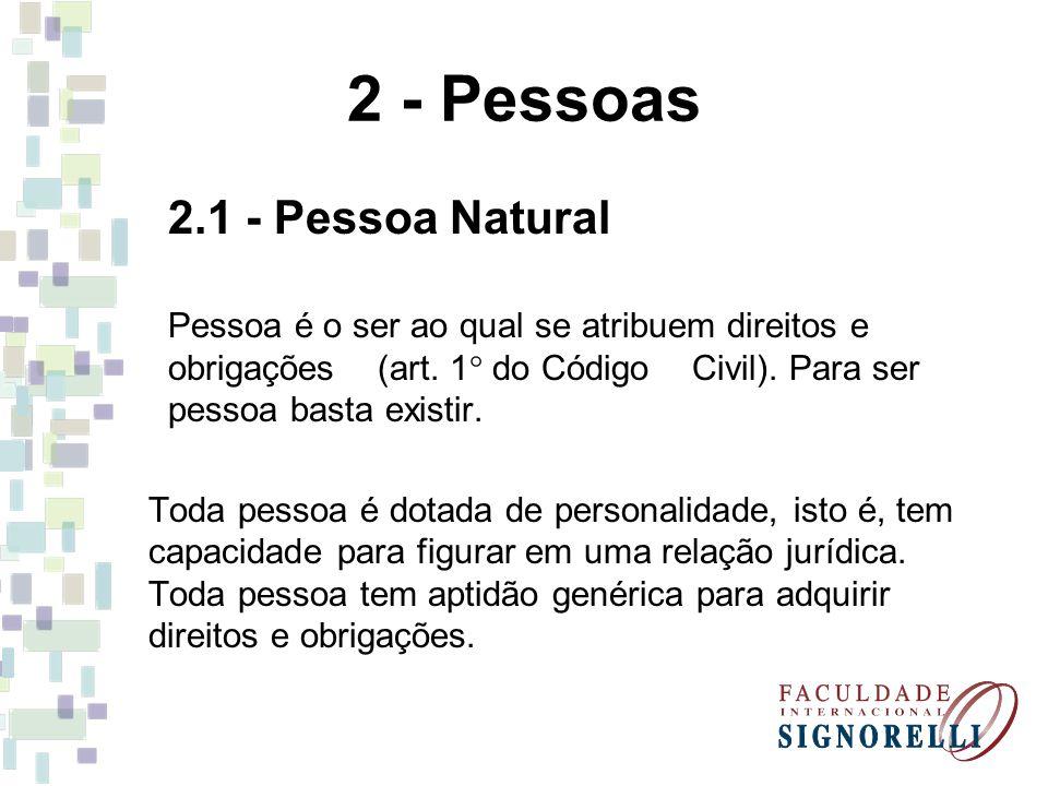 2 - Pessoas 2.1 - Pessoa Natural Pessoa é o ser ao qual se atribuem direitos e obrigações (art. 1  do Código Civil). Para ser pessoa basta existir. T