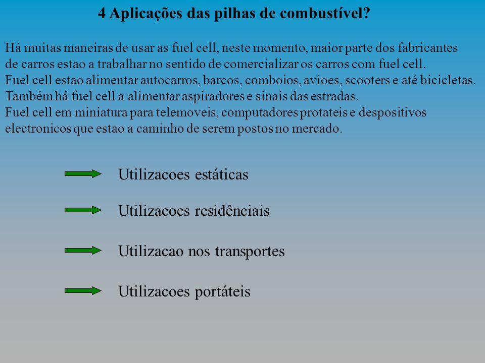 3.5 Células de combustível de troca de protões (PEM) Fazendo uma rápida análise dos vários tipos de membranas existentes, facilmente podemos verificar