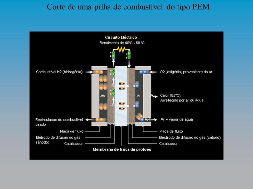 1 O que é uma Pilha de combustível? A pilha de combustível é um dispositivo electroquímico em que um combustível e um oxidante reagem directamente, pr