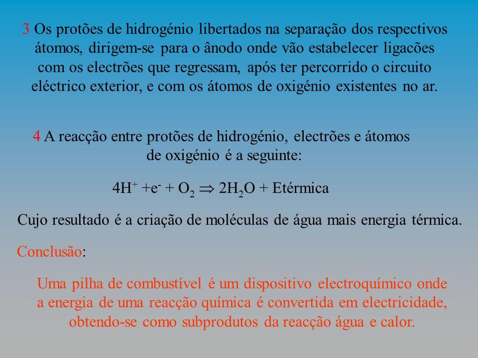 Equações que regem o funcionamento de uma pilha de Combustível: 1 Os átomos de hidrogénio são decompostos em protões e electrões: - H 2  2e - + 2 H + 2 Os electrões libertados no ânodo, criam uma diferença de potêncial em relação ao cátodo, provocando o aparecimento de uma corrente eléctrica quando uma carga eléctrica é ligada a estes dois terminais.