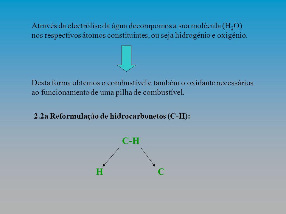 2.2 Quais as fontes de hidrogénio H 2 ? a) Electrólise da água b) Reformulação de hidrocarbonetos 2.2a Electrólise da água: H2OH2O DC = corrente contí