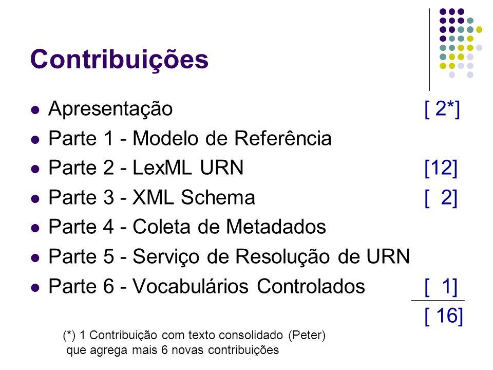 Contribuições Apresentação [ 2*] Parte 1 - Modelo de Referência Parte 2 - LexML URN [12] Parte 3 - XML Schema [ 2] Parte 4 - Coleta de Metadados Parte