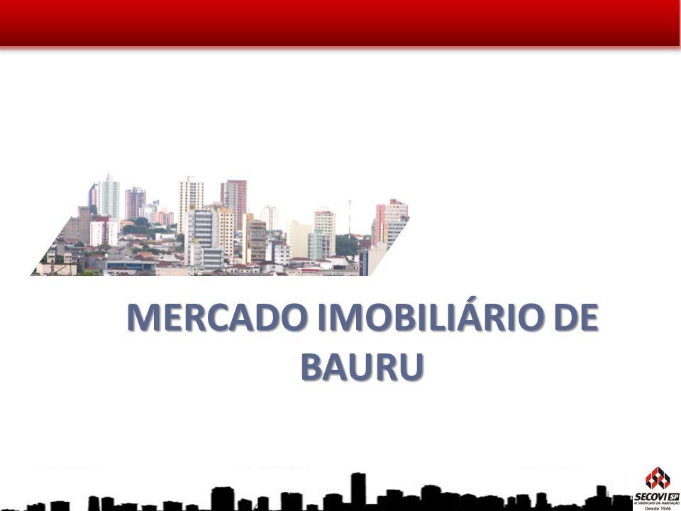 MERCADO IMOBILIÁRIO DE BAURU