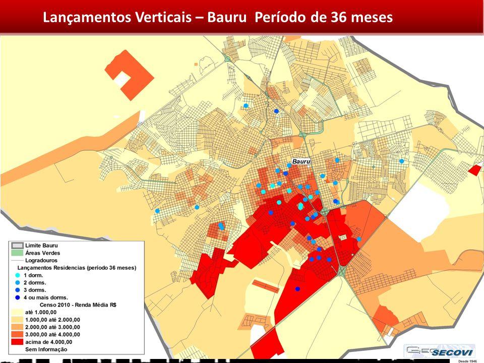 Lançamentos Verticais – Bauru Período de 36 meses Fonte: Robert Zarif / Elaboração: Secovi-SP
