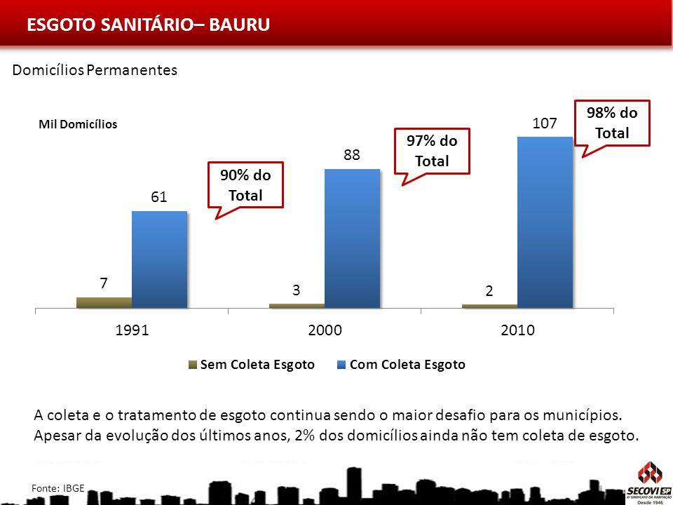 ESGOTO SANITÁRIO– BAURU Mil Domicílios A coleta e o tratamento de esgoto continua sendo o maior desafio para os municípios.