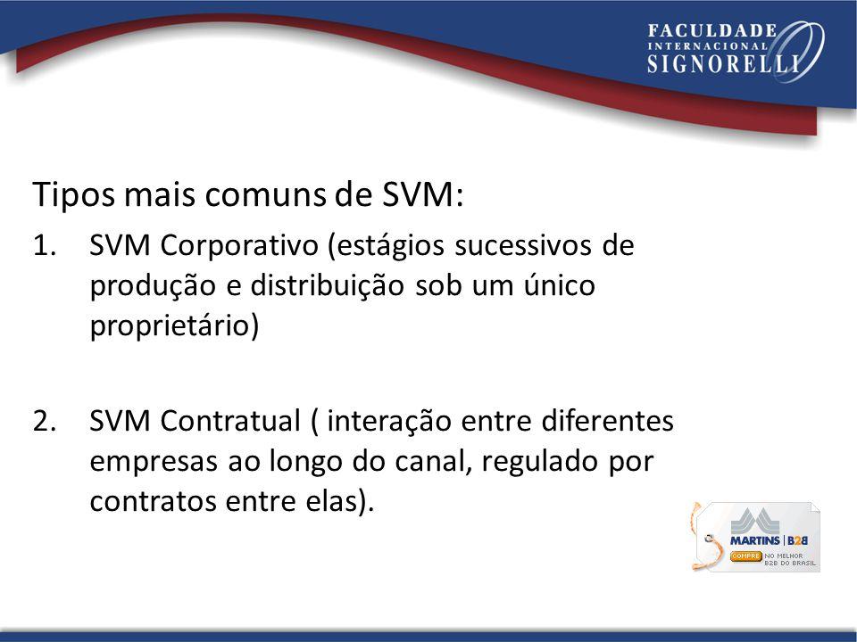 Tipos mais comuns de SVM: 1.SVM Corporativo (estágios sucessivos de produção e distribuição sob um único proprietário) 2.SVM Contratual ( interação entre diferentes empresas ao longo do canal, regulado por contratos entre elas).