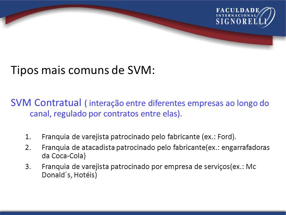 Tipos mais comuns de SVM: SVM Contratual ( interação entre diferentes empresas ao longo do canal, regulado por contratos entre elas).
