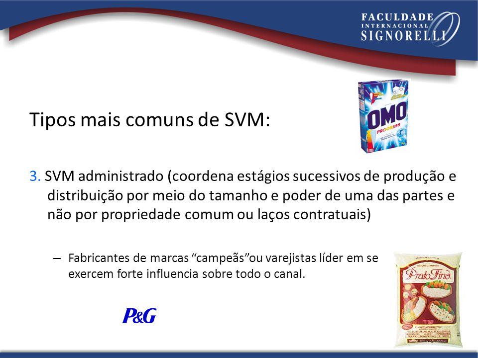 Tipos mais comuns de SVM: 3.