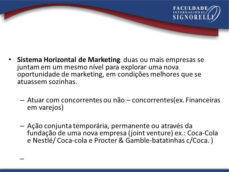 Sistema Horizontal de Marketing : duas ou mais empresas se juntam em um mesmo nível para explorar uma nova oportunidade de marketing, em condições melhores que se atuassem sozinhas.