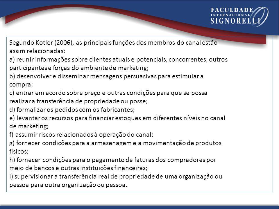 Níveis de canais O fabricante e o consumidor final fazem parte de todos os canais.
