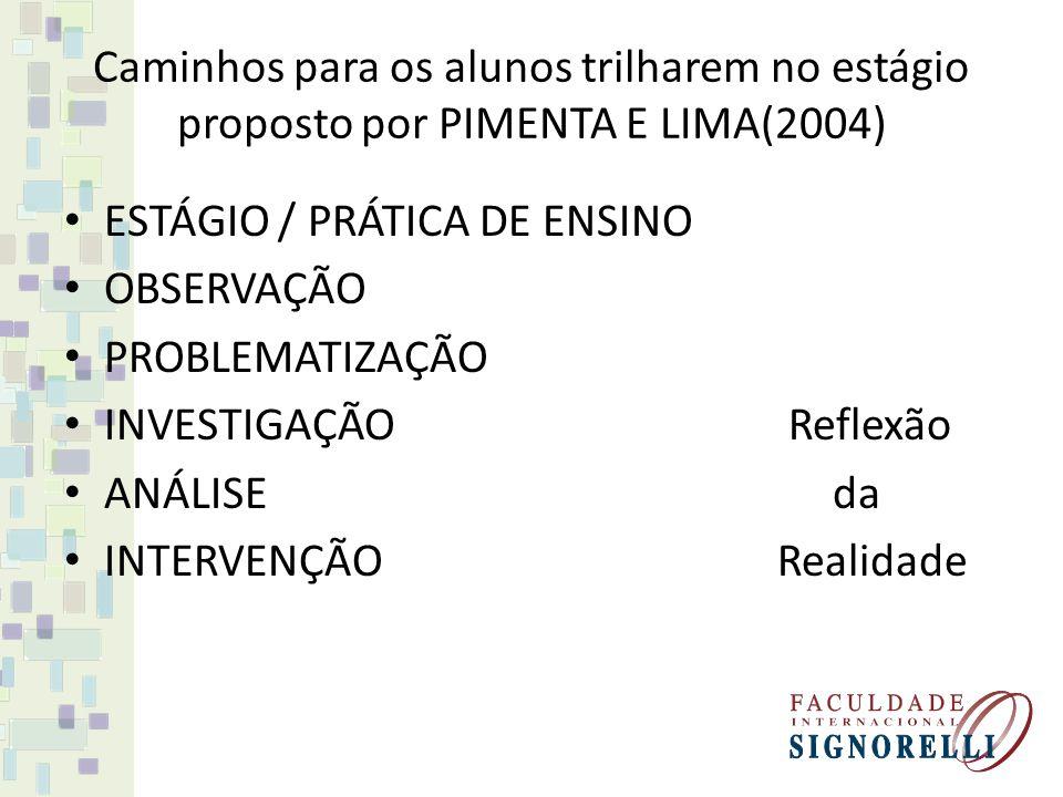 Caminhos para os alunos trilharem no estágio proposto por PIMENTA E LIMA(2004) ESTÁGIO / PRÁTICA DE ENSINO OBSERVAÇÃO PROBLEMATIZAÇÃO INVESTIGAÇÃO Reflexão ANÁLISE da INTERVENÇÃO Realidade