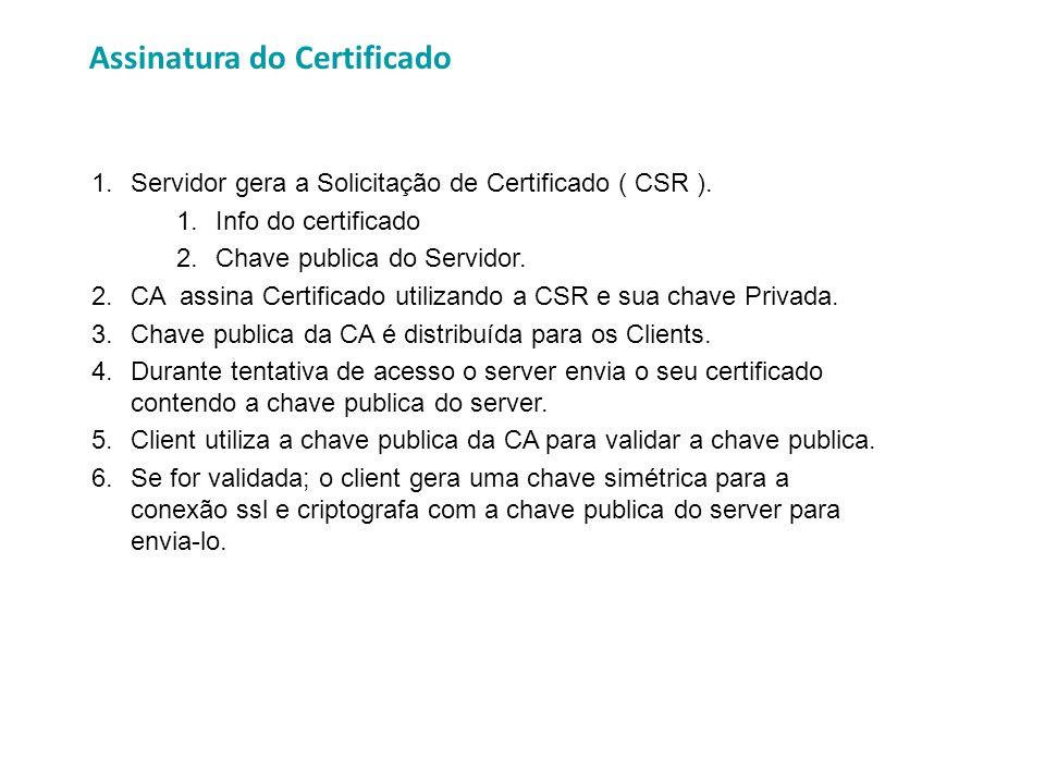 1.Servidor gera a Solicitação de Certificado ( CSR ). 1.Info do certificado 2.Chave publica do Servidor. 2.CA assina Certificado utilizando a CSR e su