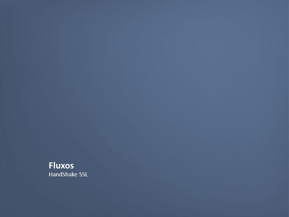 Fluxos HandShake SSL