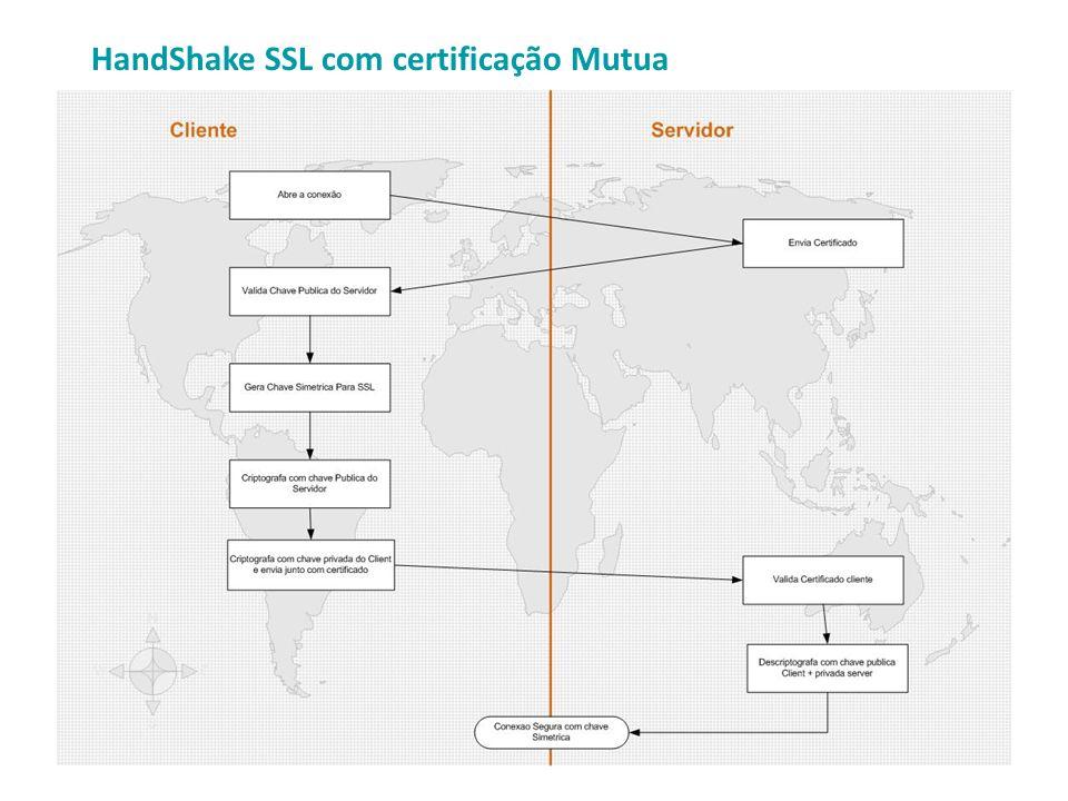 HandShake SSL com certificação Mutua