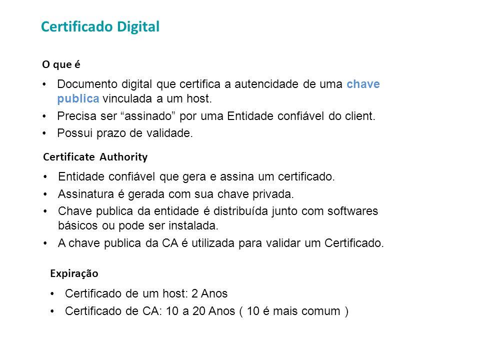 """Documento digital que certifica a autencidade de uma chave publica vinculada a um host. Precisa ser """"assinado"""" por uma Entidade confiável do client. P"""