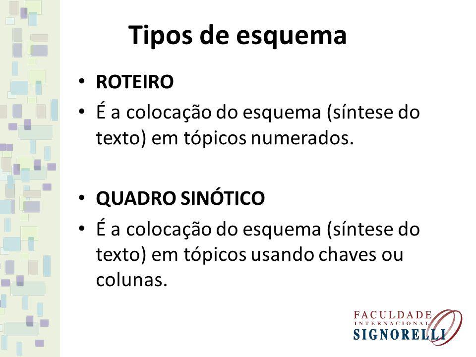Tipos de esquema ROTEIRO É a colocação do esquema (síntese do texto) em tópicos numerados. QUADRO SINÓTICO É a colocação do esquema (síntese do texto)