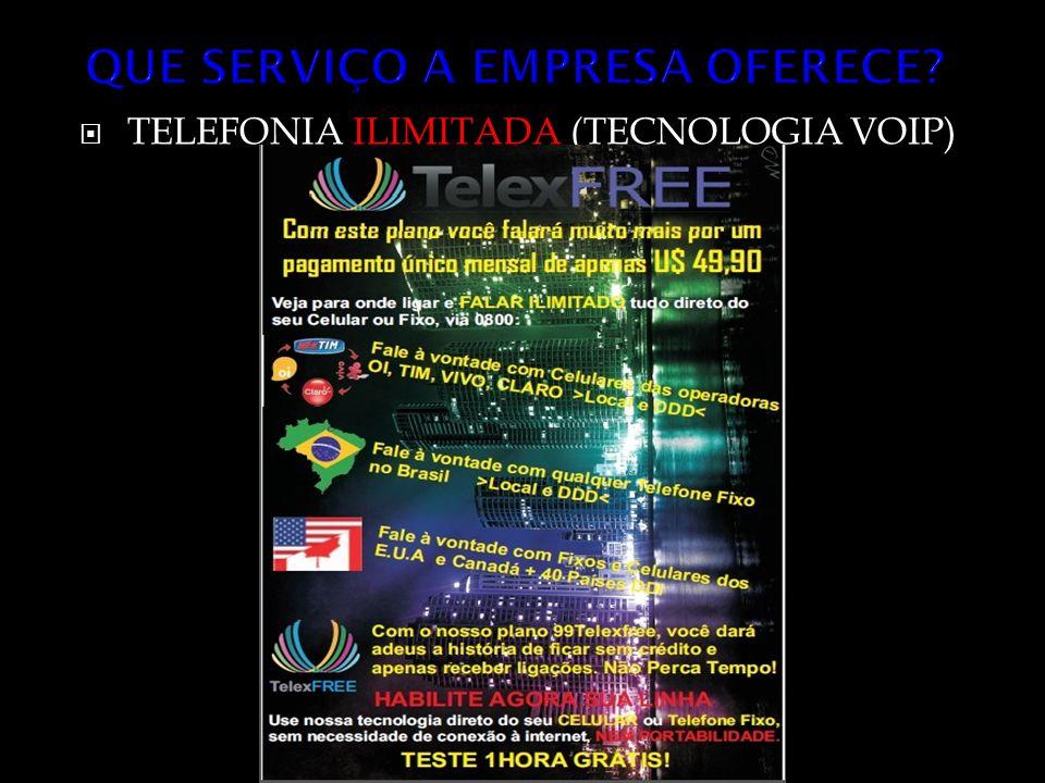  TELEFONIA ILIMITADA (TECNOLOGIA VOIP)