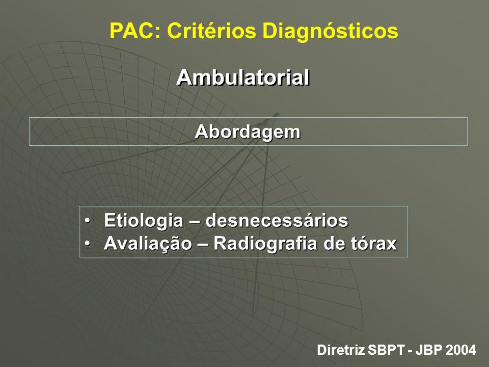 Ambulatorial PAC: Critérios Diagnósticos Etiologia – desnecessáriosEtiologia – desnecessários Avaliação – Radiografia de tóraxAvaliação – Radiografia