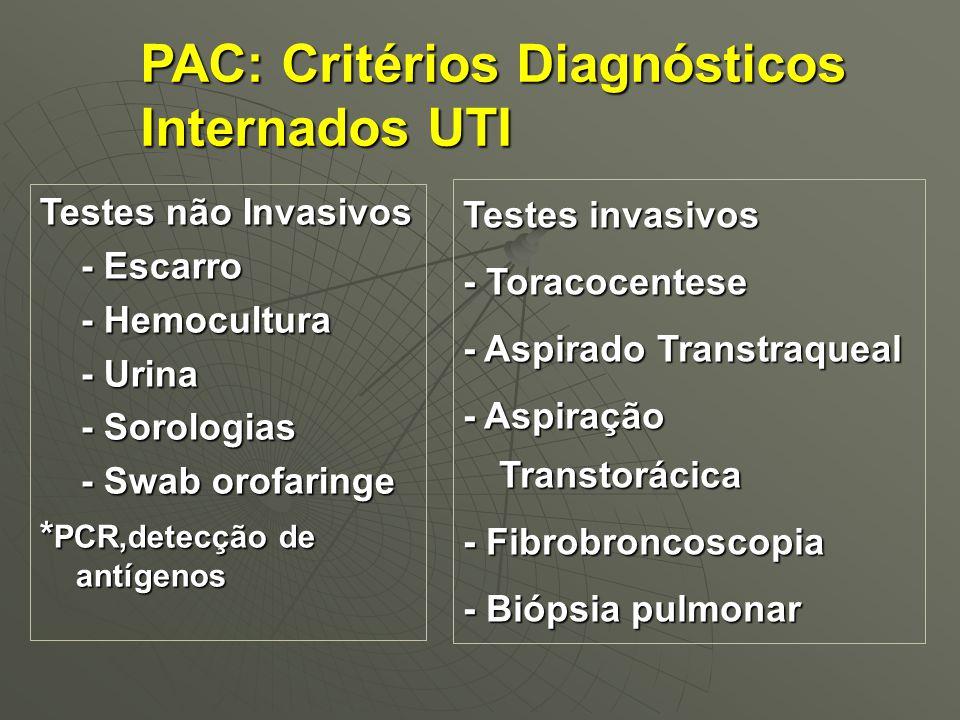 Testes não Invasivos - Escarro - Escarro - Hemocultura - Hemocultura - Urina - Urina - Sorologias - Sorologias - Swab orofaringe - Swab orofaringe * P