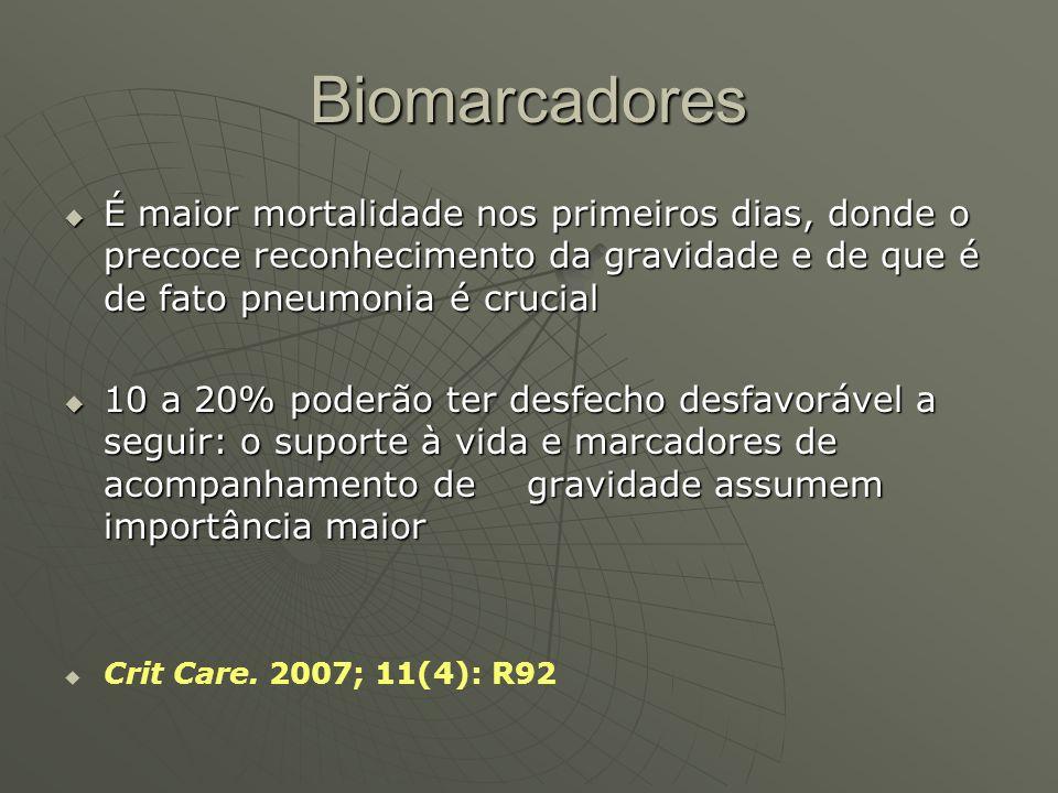 Biomarcadores  É maior mortalidade nos primeiros dias, donde o precoce reconhecimento da gravidade e de que é de fato pneumonia é crucial  10 a 20%