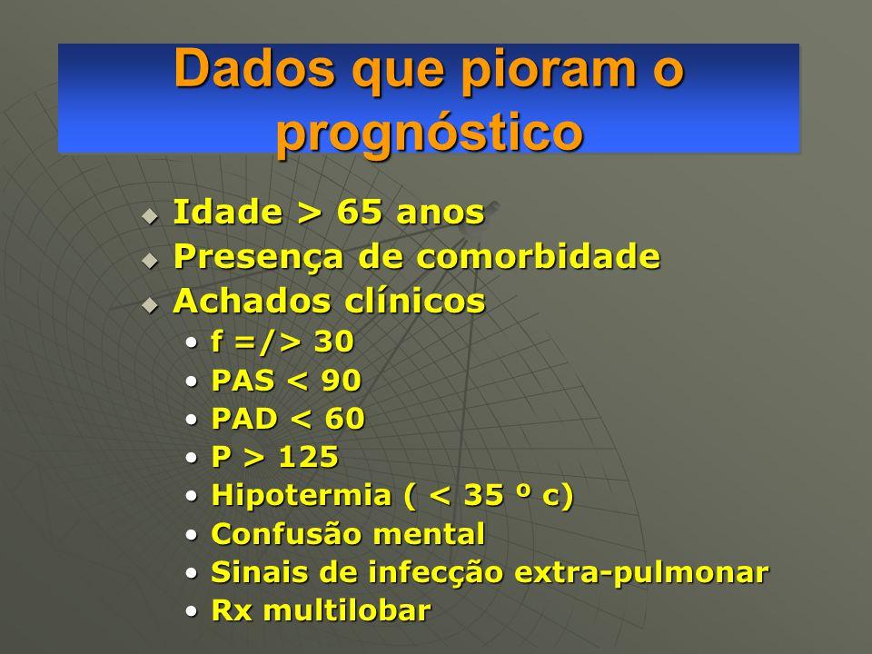 Dados que pioram o prognóstico  Idade > 65 anos  Presença de comorbidade  Achados clínicos f =/> 30f =/> 30 PAS < 90PAS < 90 PAD < 60PAD < 60 P > 1