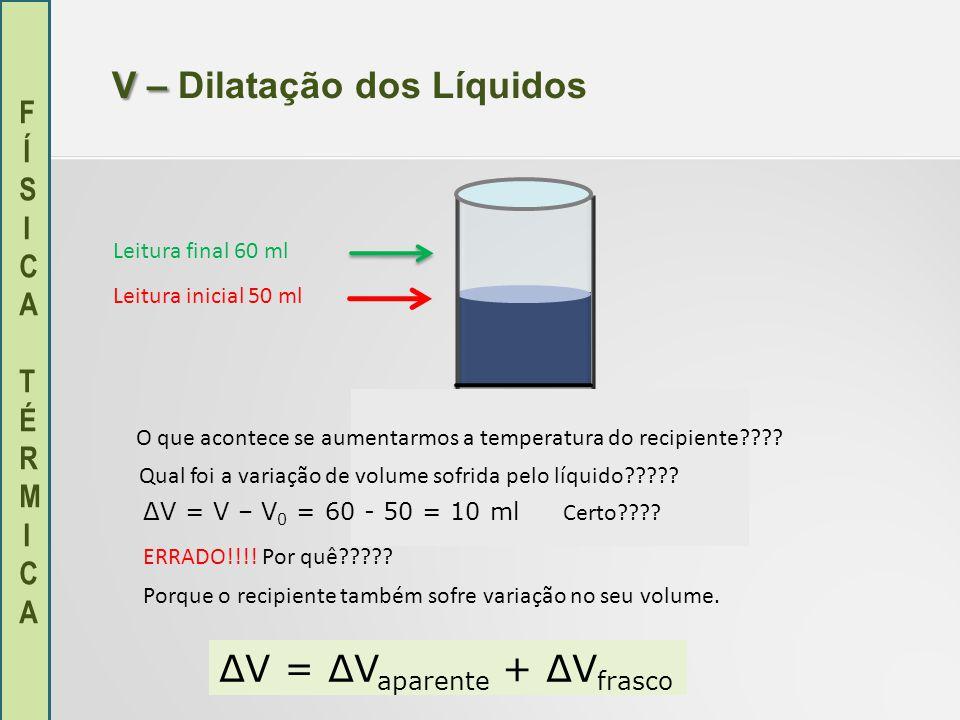 FÍSICA TÉRMICAFÍSICA TÉRMICA V – V – Dilatação dos Líquidos Leitura inicial 50 ml O que acontece se aumentarmos a temperatura do recipiente???? Leitur