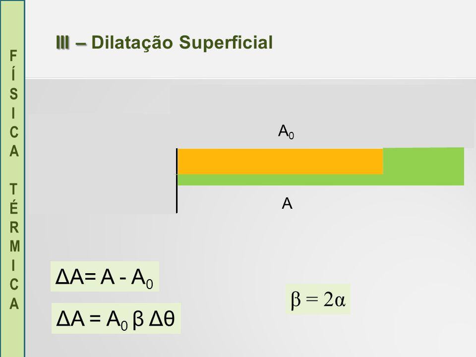 FÍSICA TÉRMICAFÍSICA TÉRMICA III – III – Dilatação Superficial ΔlΔl ΔA = A 0 β Δθ ΔA= A - A 0 A0A0 A β = 2α