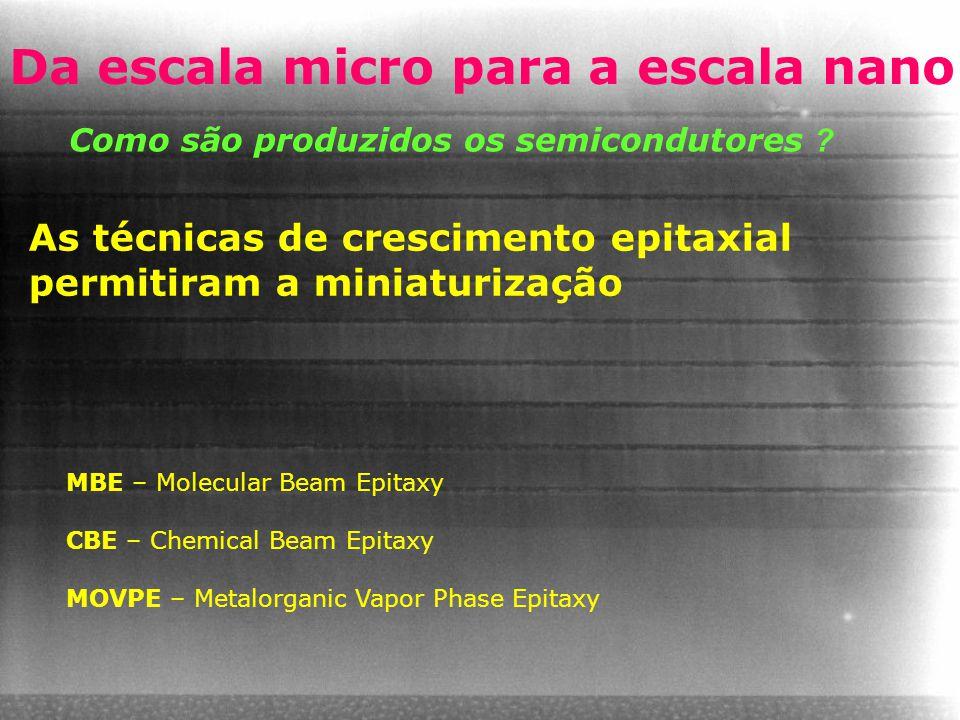 Da escala micro para a escala nano As técnicas de crescimento epitaxial permitiram a miniaturização Como são produzidos os semicondutores ? MBE – Mole